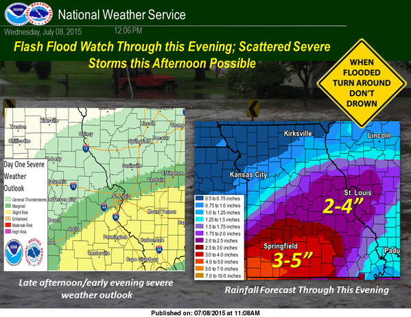 Update from NWS in St. Louis on rain, storm possibilities