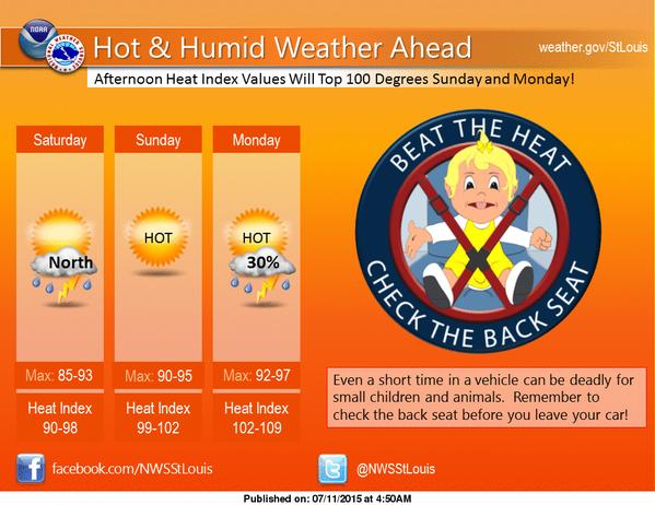 NWS warns heat is on the way