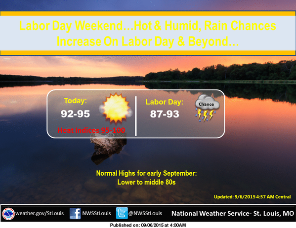 The heat continues thru Labor Day