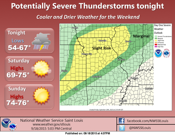 Strong to severe storms possible overnight--NWS says worst threat northwest of this area