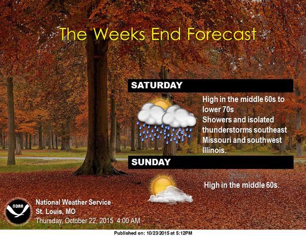 Weather forecast for weekend, start of work week