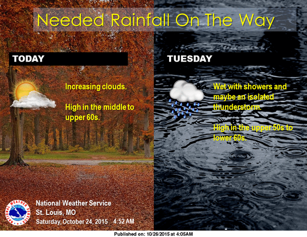 Rain on the way for the area for Tuesday, Tuesday night