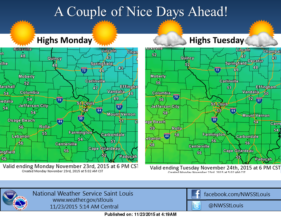 Fairly mild weather for this holiday week