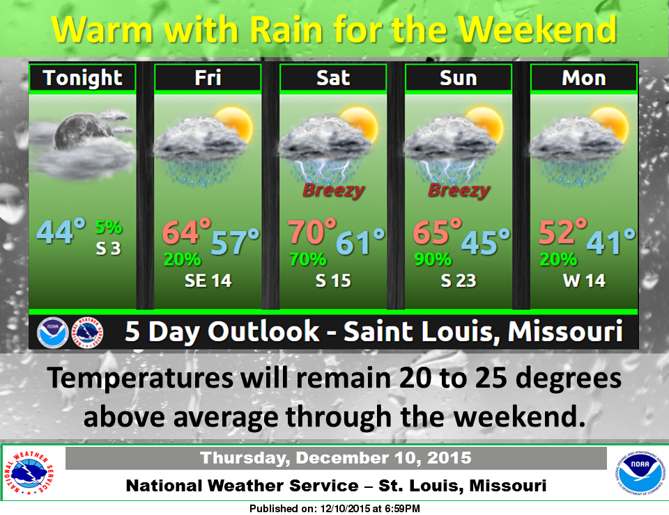 Warm, wet weather for this weekend