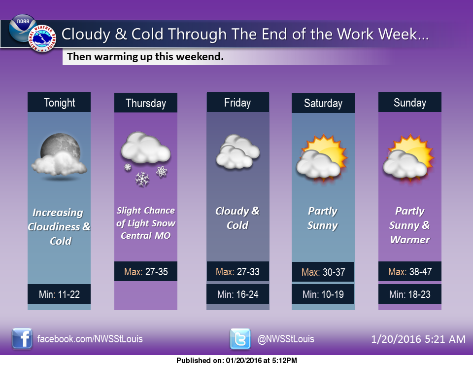 Fairly mild winter weather thru the upcoming weekend
