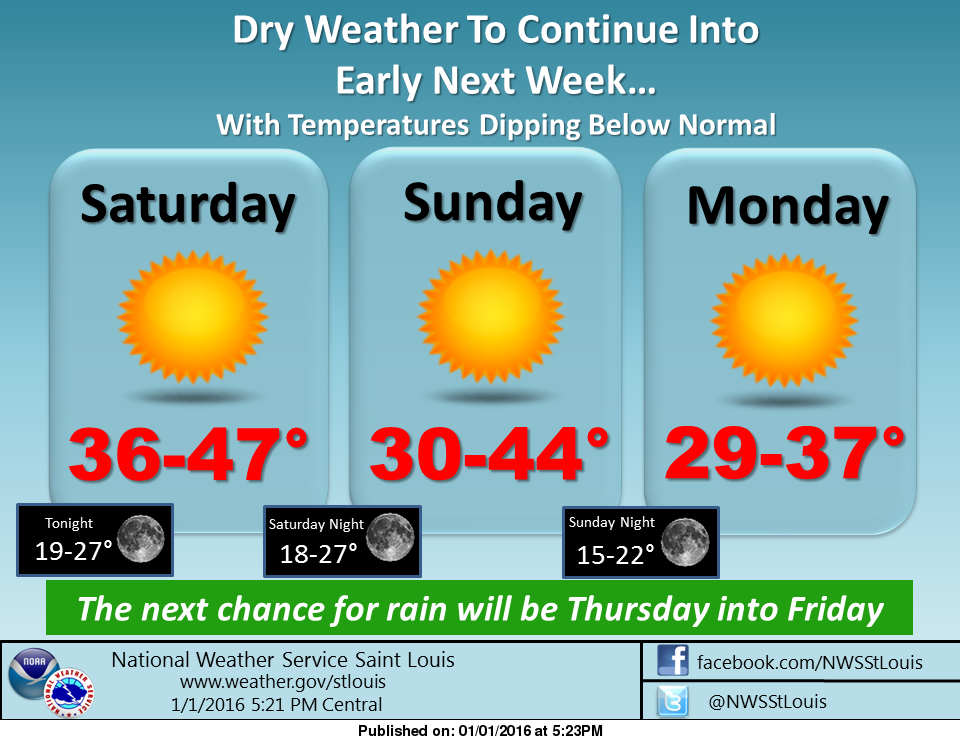 Cold and dry into the start of the week