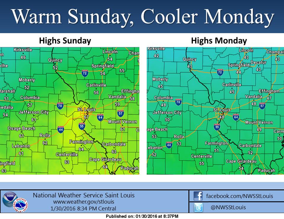 Warm Sunday, cooler Monday