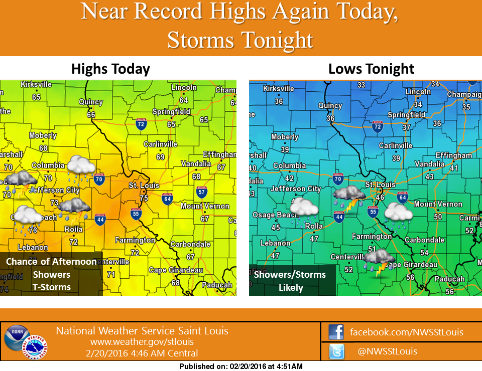 Potential Record High Temps today, storms possible tonight