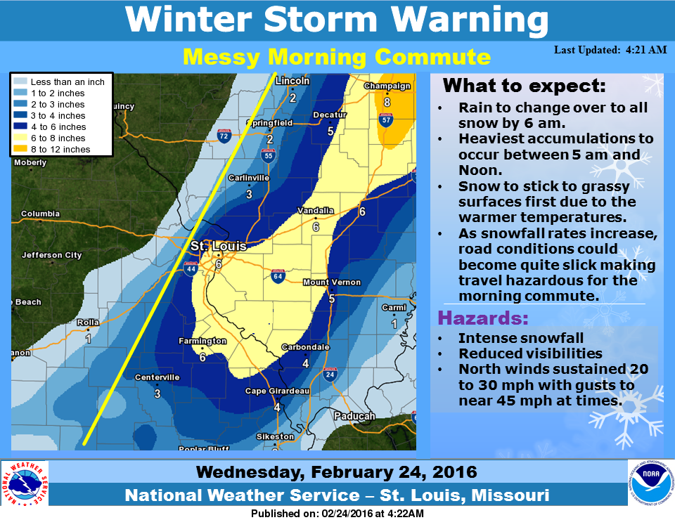 Winter Storm Warning until 6 pm---4 to 8 inches of snow possible today