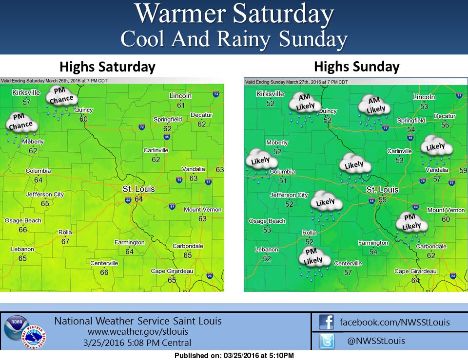Warmer Saturday, Rainy Easter Sunday