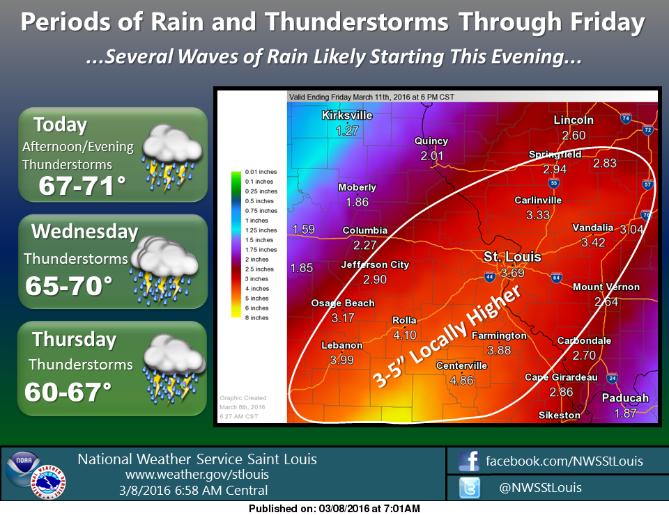 """Heavy rains on the way--could see better than 3"""" of rain locally"""