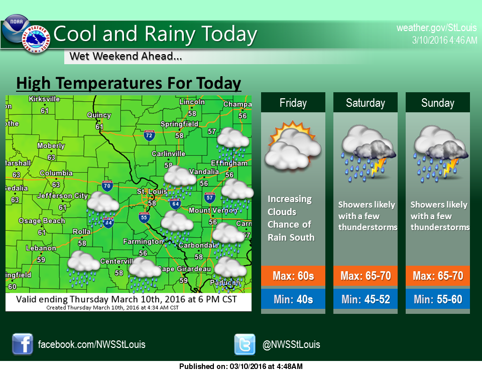 Cool and Rainy today, Rainy weekend ahead