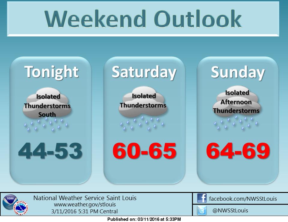 Wet Weekend ahead