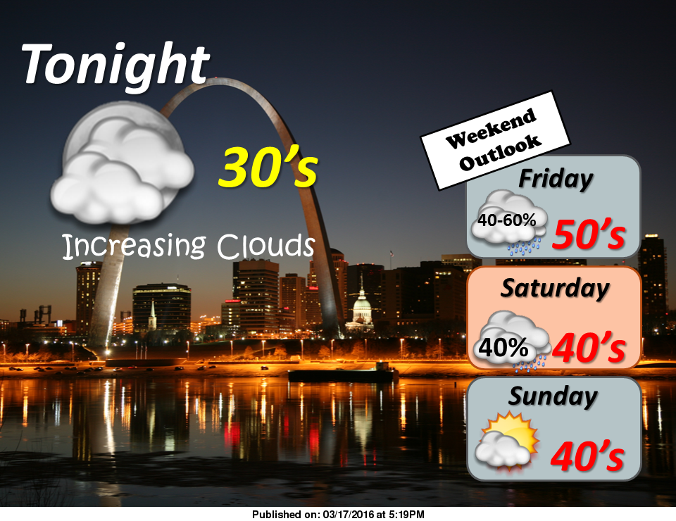 Cool Weather on the way for the weekend