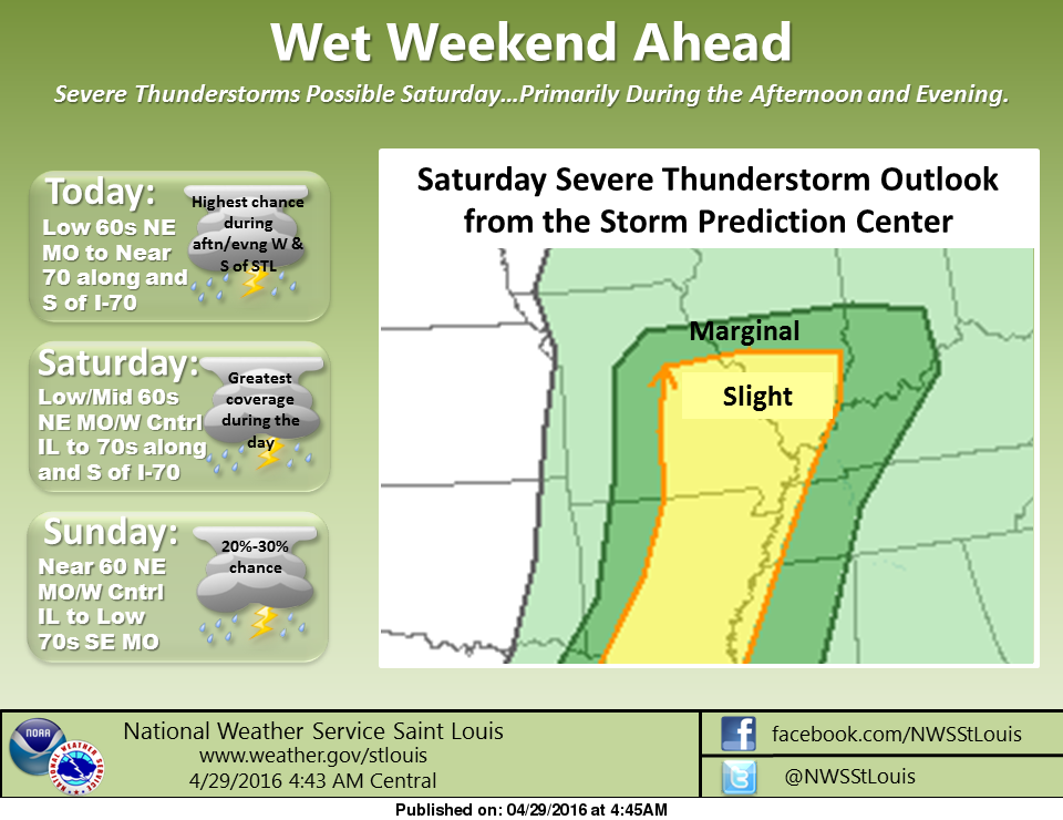 Sunny and nice today--more storms on the way tonight, Saturday