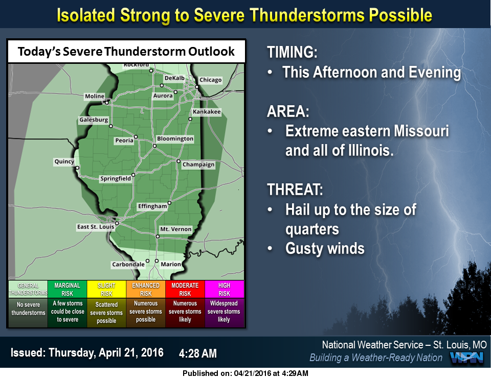 Some Isolated Strong to Severe storms could make their way thru the area this afternoon, tonight