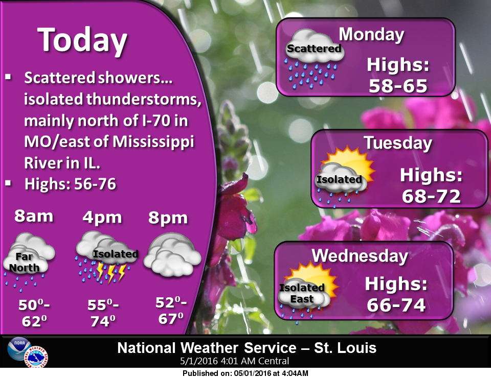 Could see a shower, isolated thunderstorm this afternoon then cooler temps on Monday