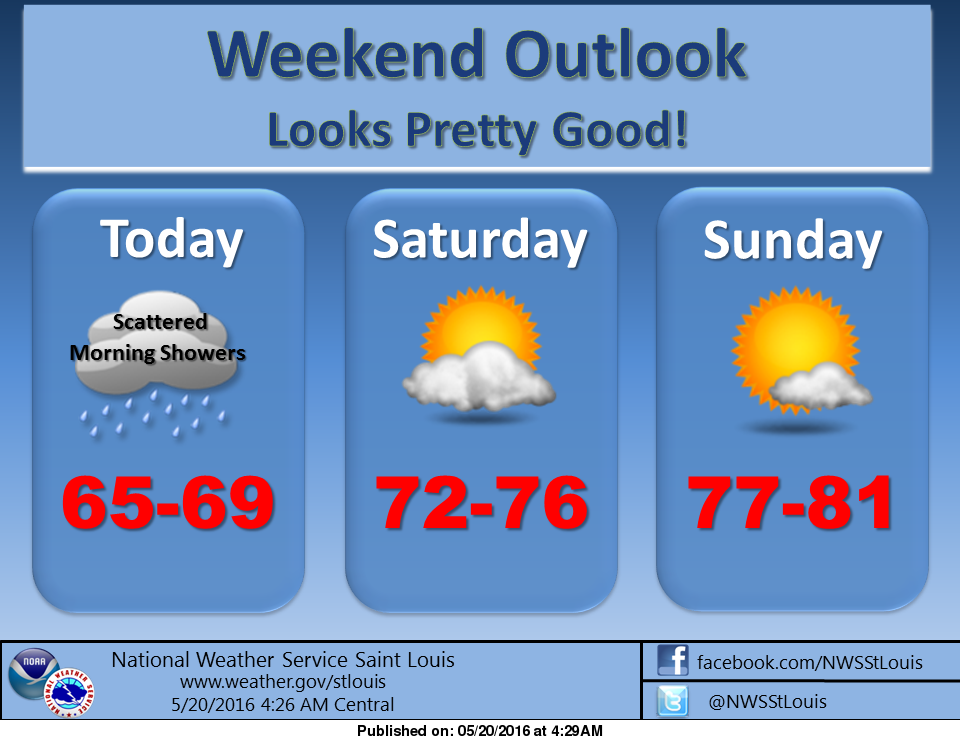 Chance of rain today, nice weekend forecast