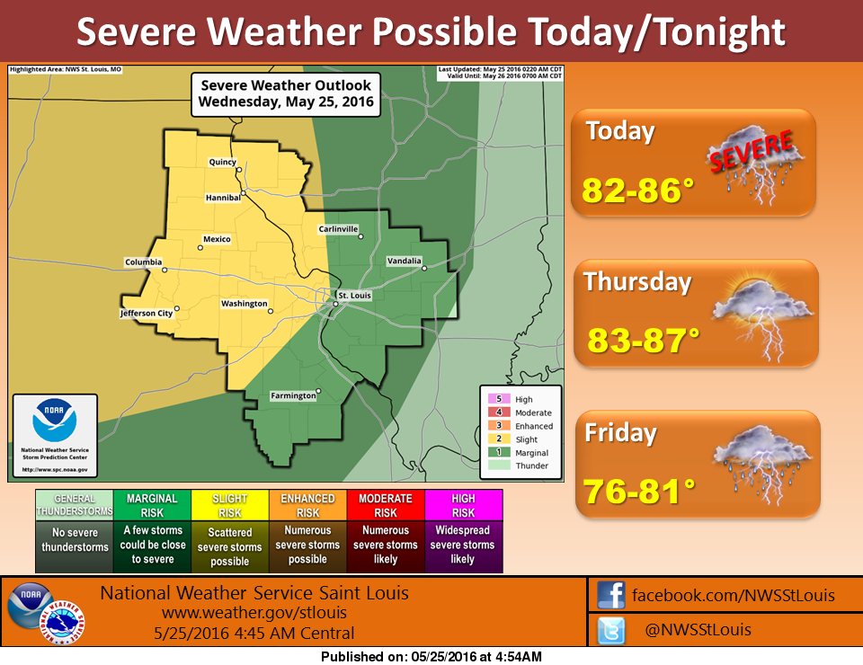 Storms likely today, remain in forecast for next 7 days
