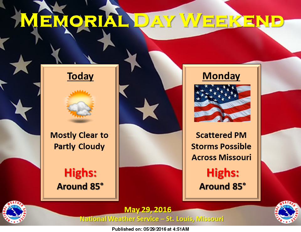 Sunny and warm for remainder of the holiday weekend