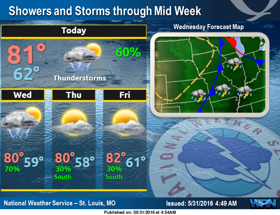 Showers & Storms in the forecast for the next couple of days