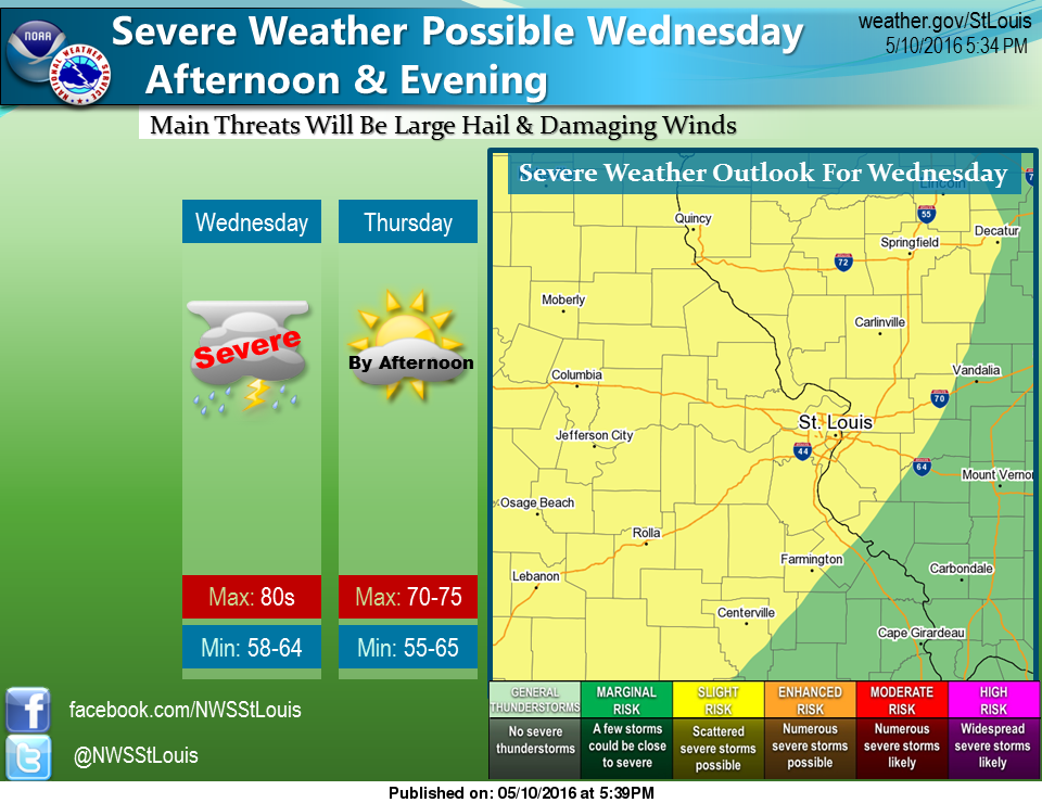 Another chance of severe storms this afternoon/tonight