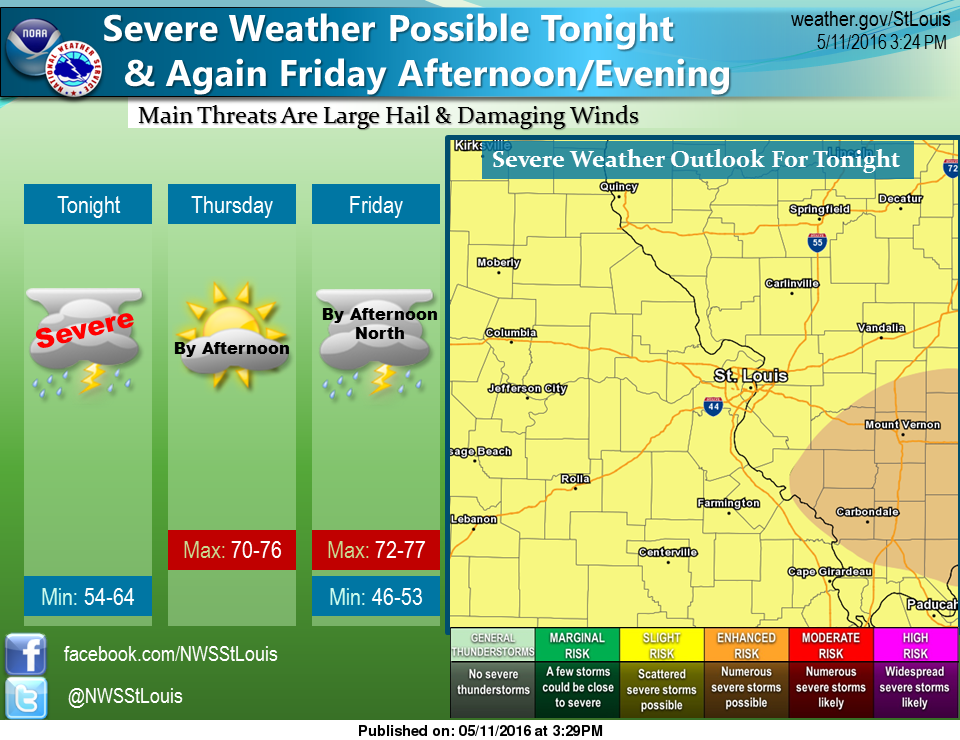 More Severe Weather remains possible tonight