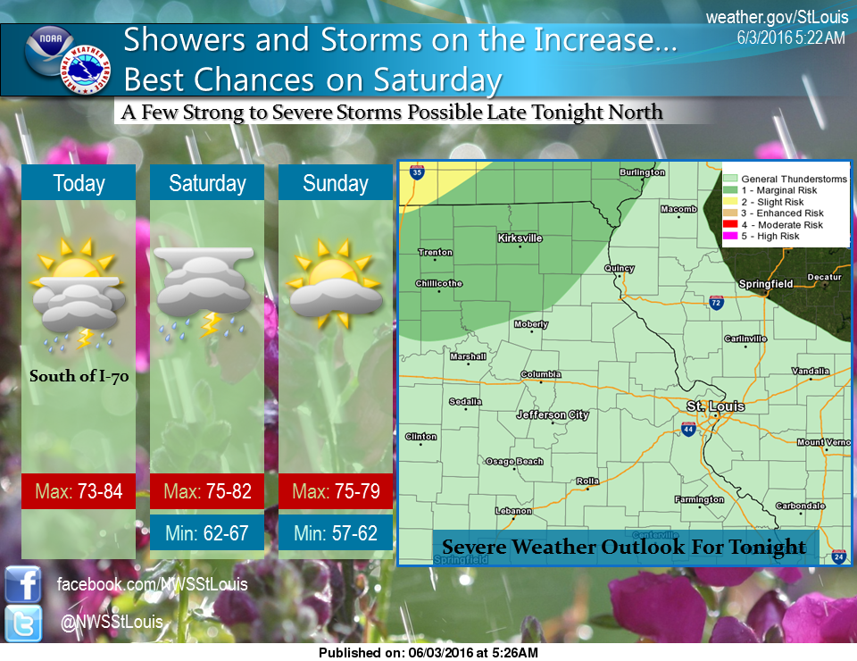 Storms back in the forecast for tonight, Saturday