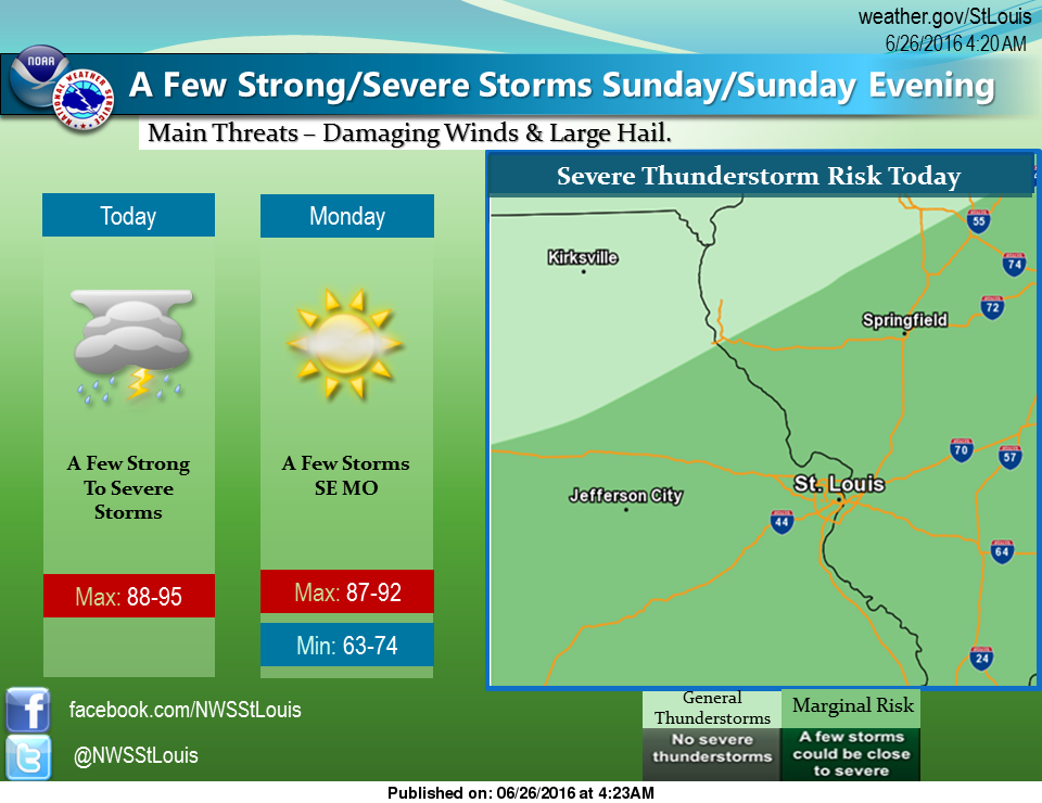 Another hot day today, potential for strong to severe storms