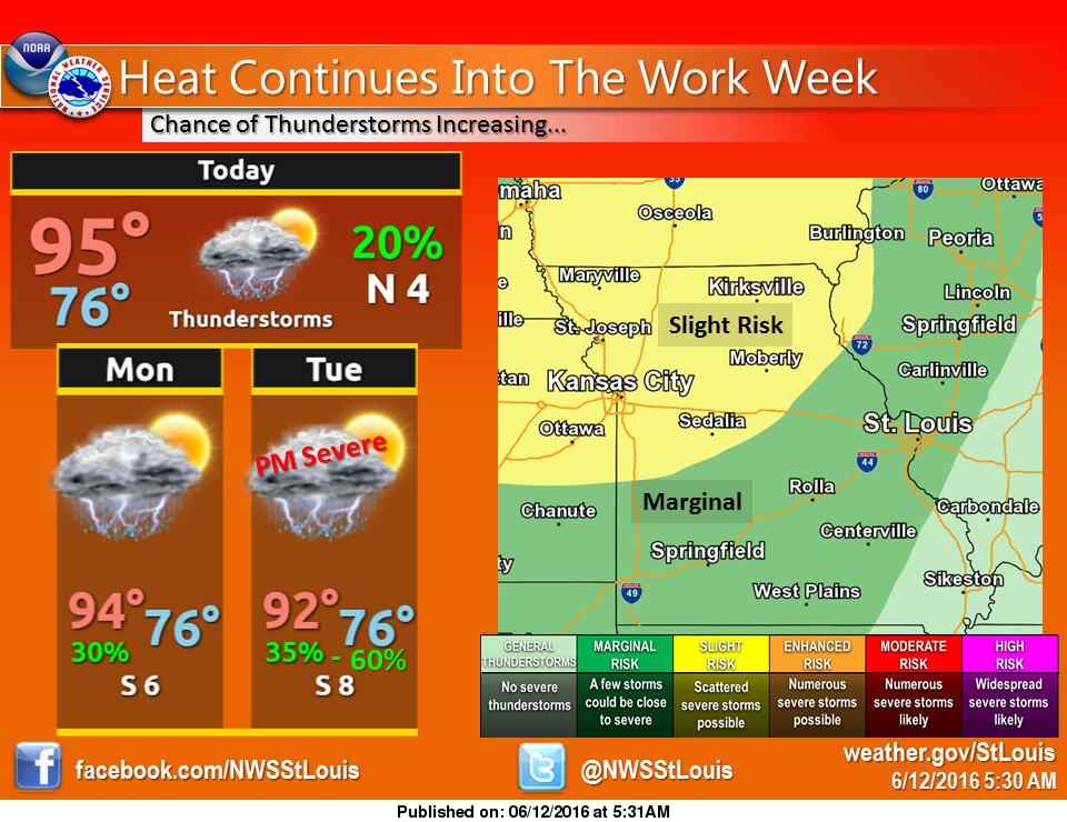 Heat Wave continues, could see a thunderstorm this afternoon