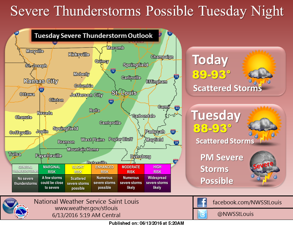 Hot Weather continues, chance of storms