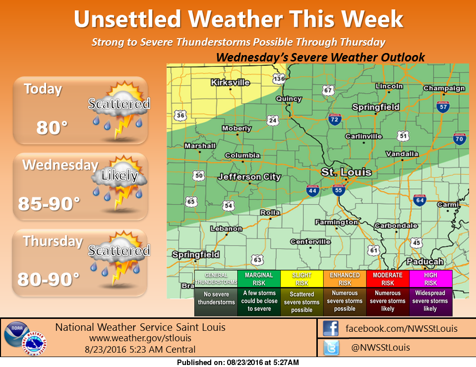 Nice Today, but chance for severe storms on Wednesday