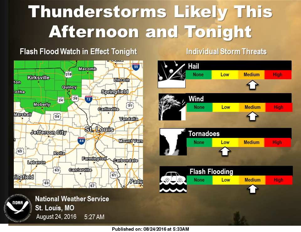 Storms possible this afternoon and tonight--Severe Storms are possible in the area