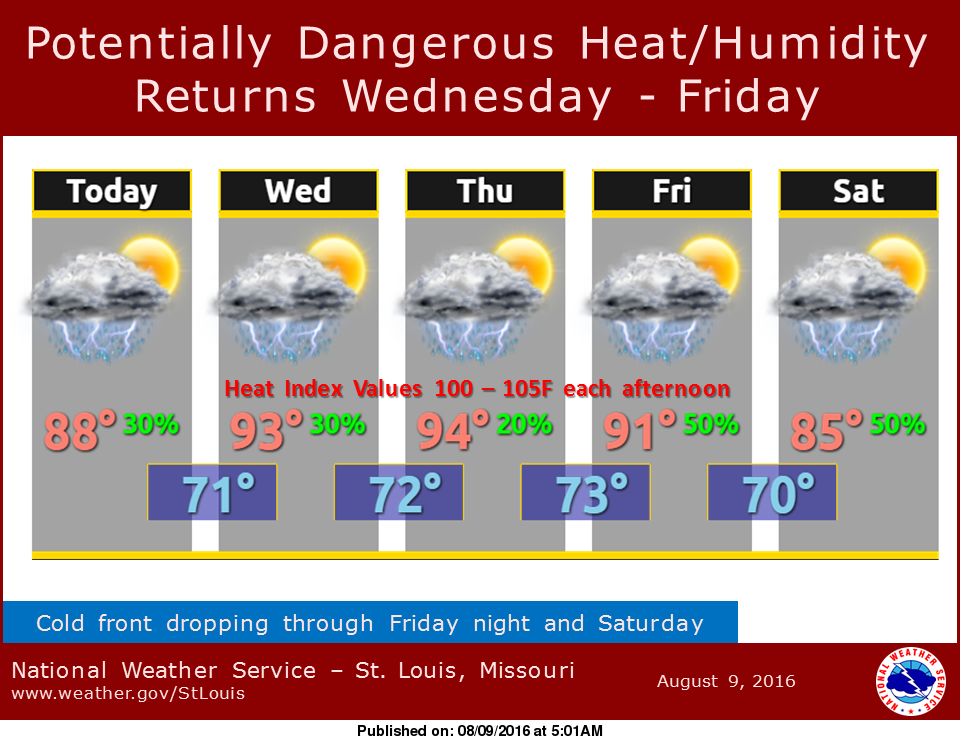 Hot, humid and potentially stormy weather with us for rest of the week