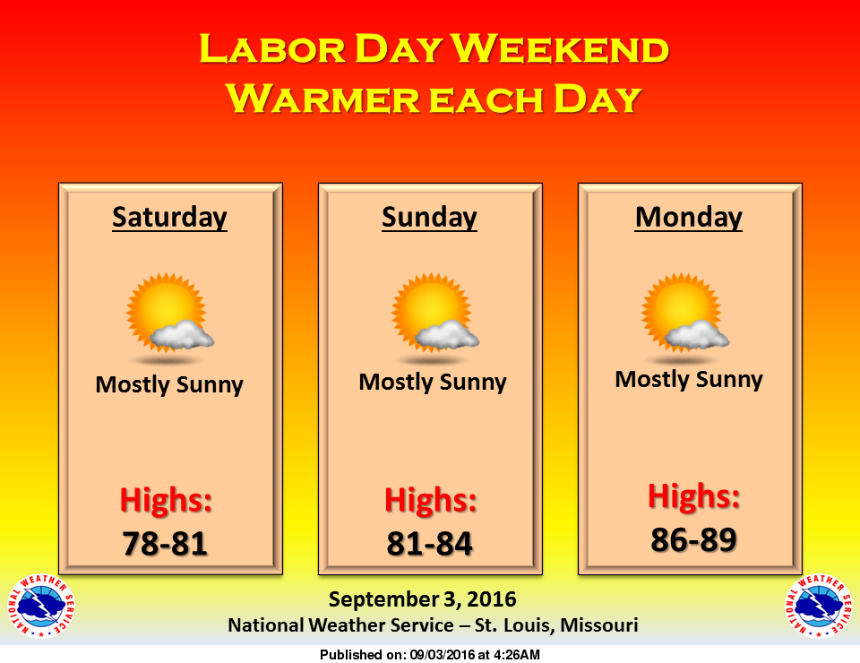 We'll see a warm up each day during the holiday weekend