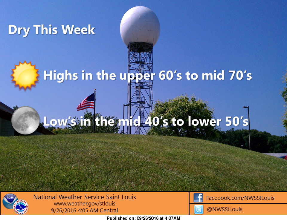 More Fall-like weather for this week