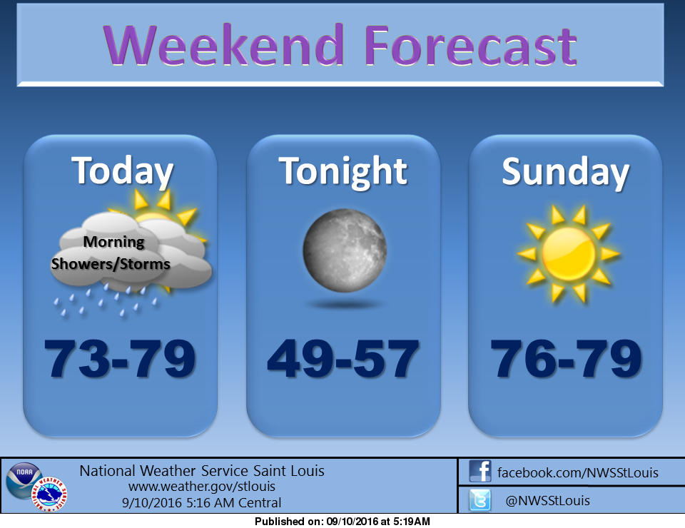 The storms are moving on, rest of the weekend dry and mild