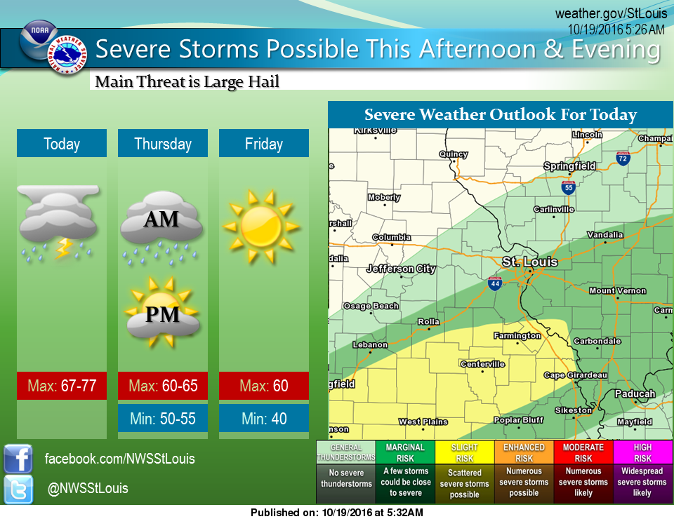 Heavy Rain, some Severe Storms possible for the area today and tonight