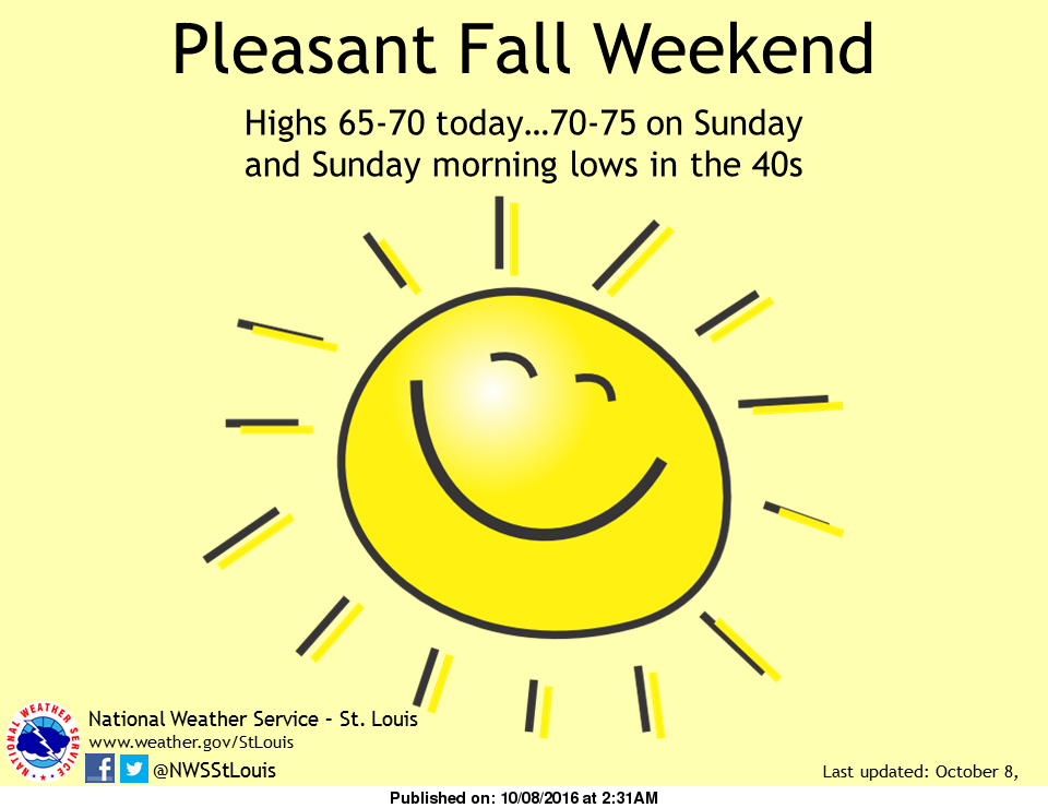Dry and mild weather for the weekend