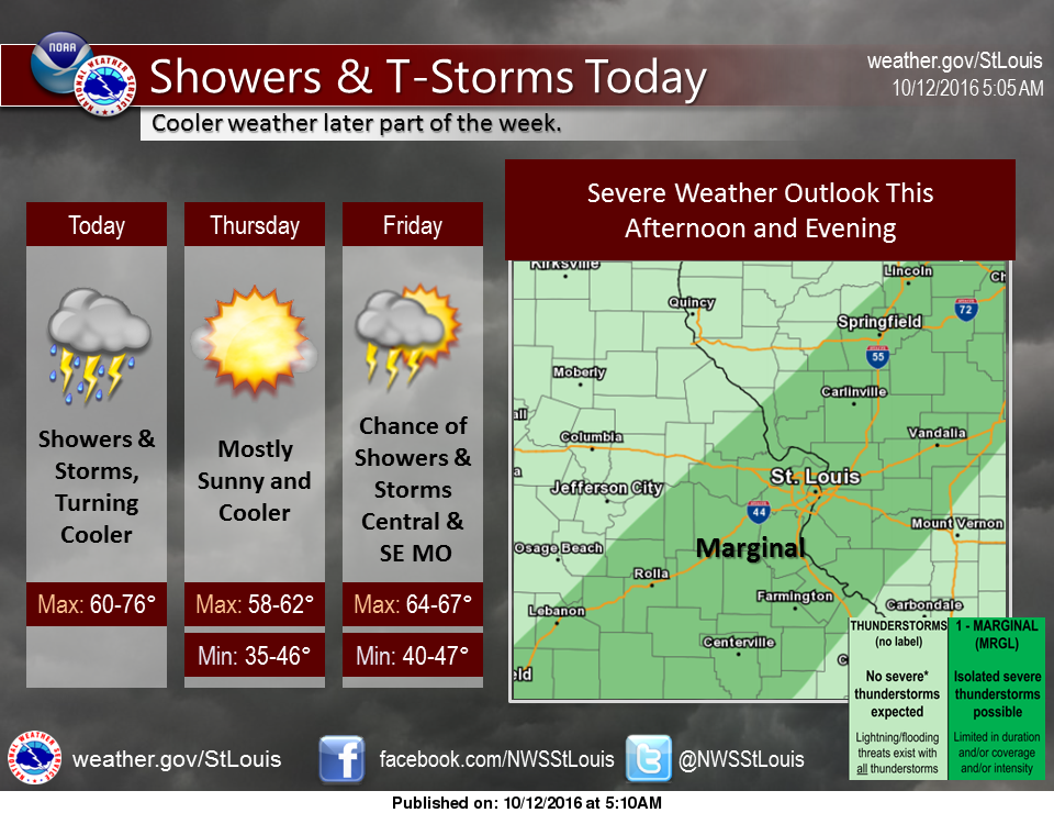 Possible strong to severe storms this afternoon & tonight, cooler temps to follow