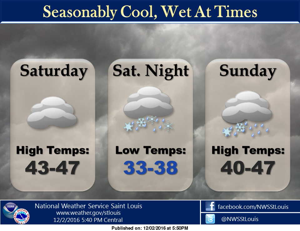 Cloudy today--rain and snow in the forecast for tonight and Sunday morning