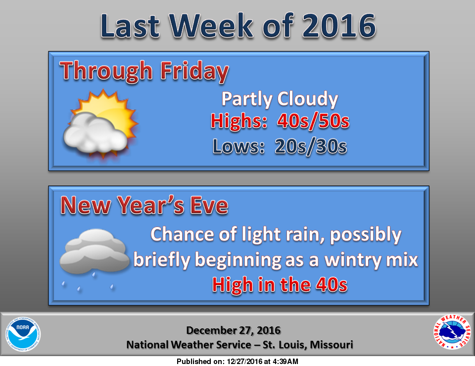 Sunny and mild the next few days---early forecast for New Year's Eve