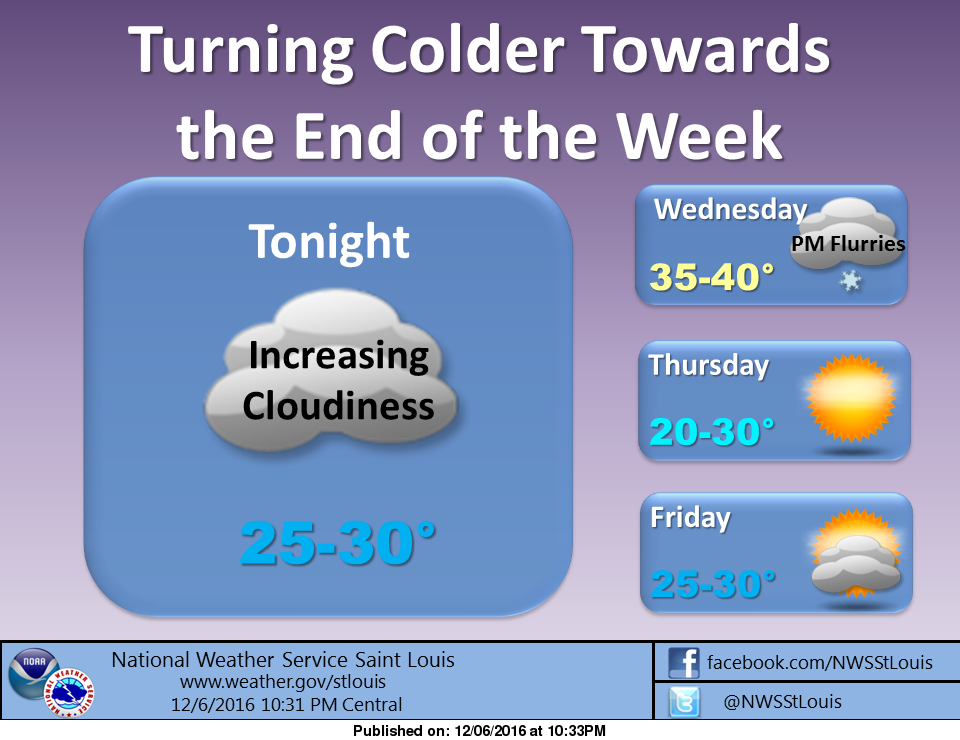 Cold temps with us for at least the next few days