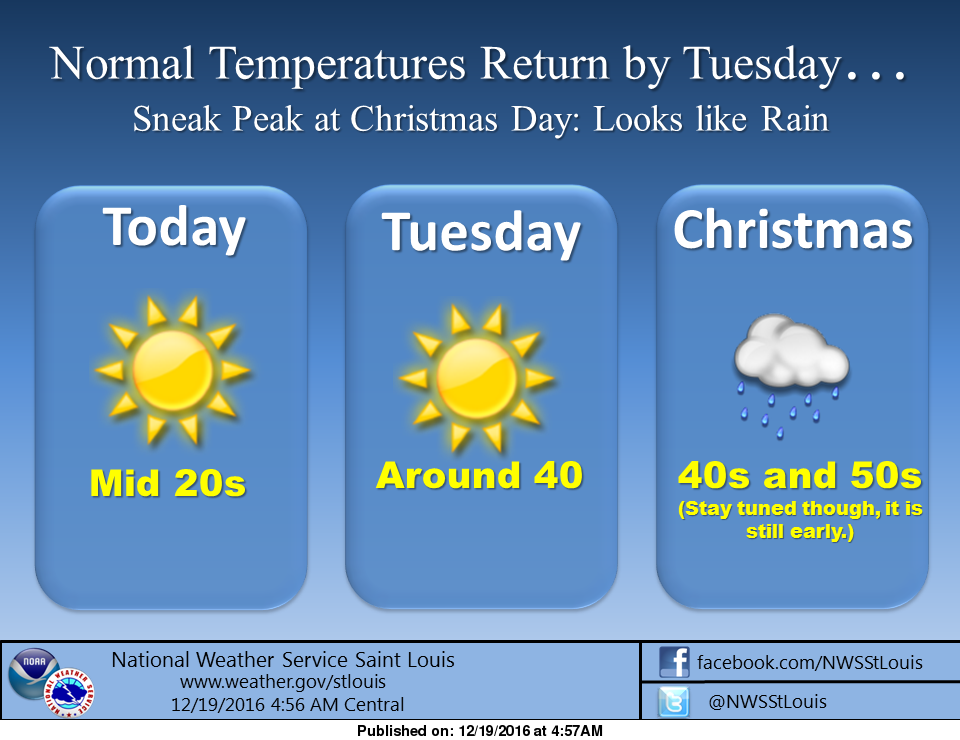 Slow warm up starts today---early forecast shows a rainy Christmas Day