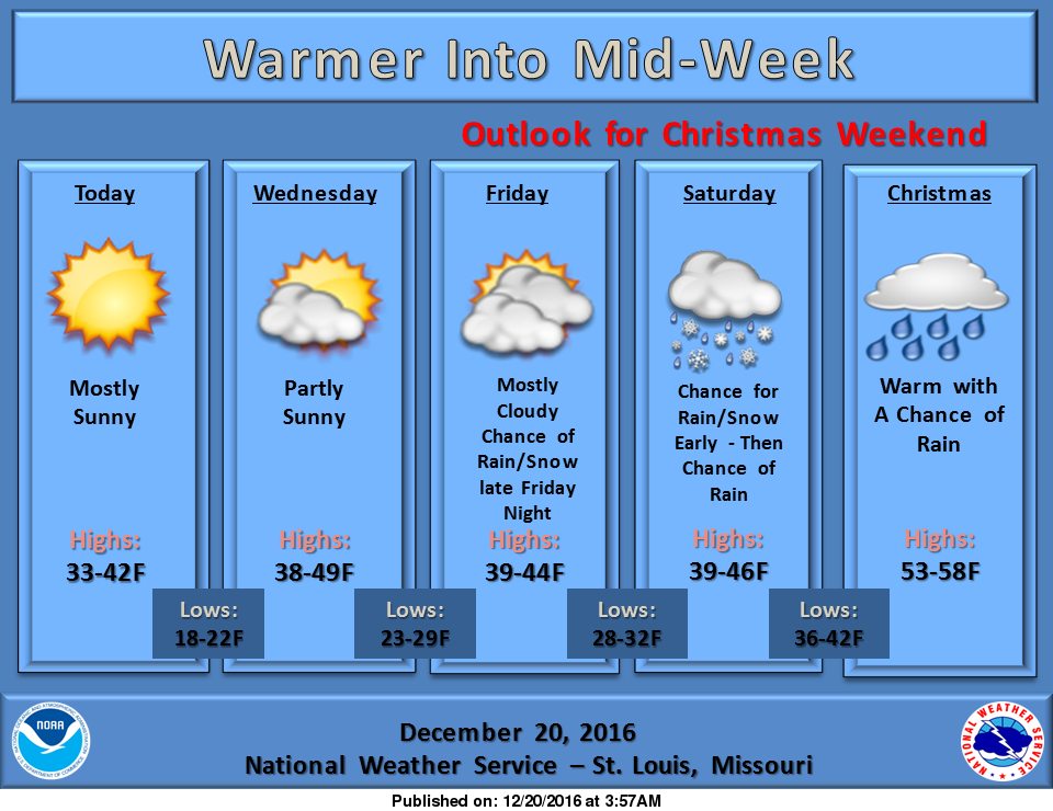 Weather Warm Up begins today---Christmas Eve & Christmas looking warm and rainy