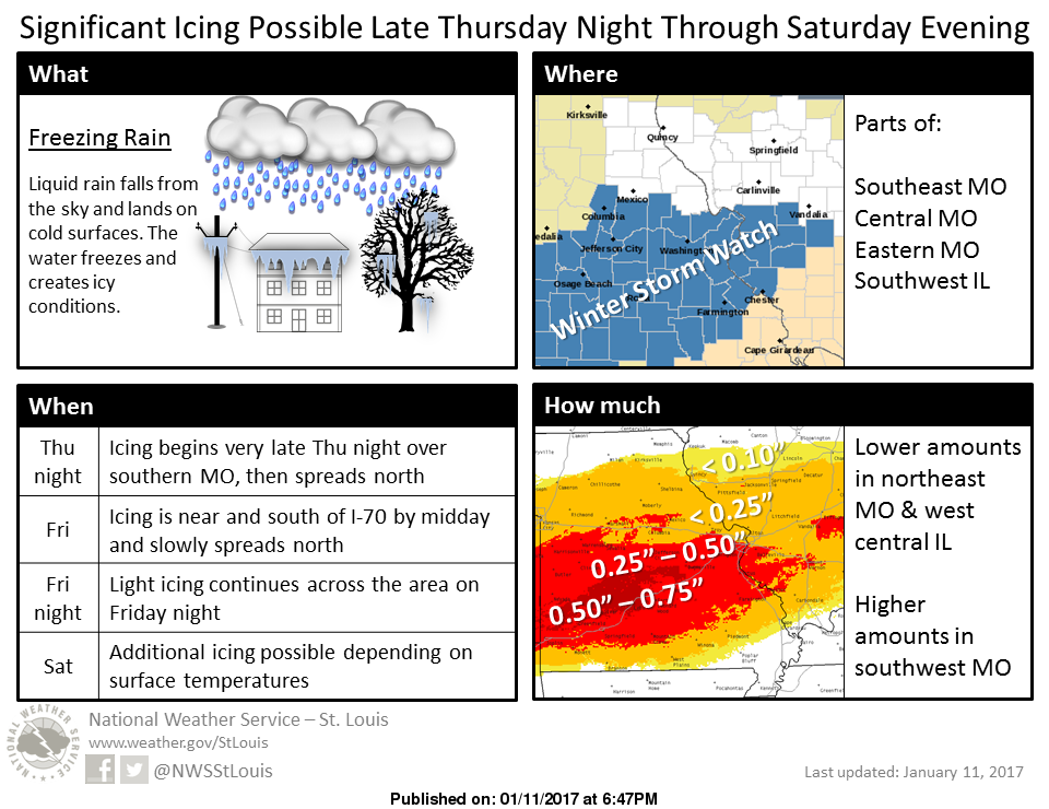 Temps to drop today, ice storm is on the way