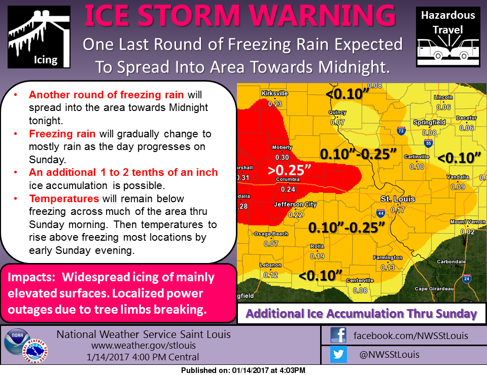 Sleet, Freezing Rain on the way for this morning