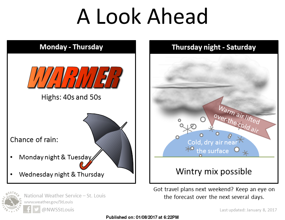 Concerns over potential ice storm this weekend--forecasts are a mixed bag at this point