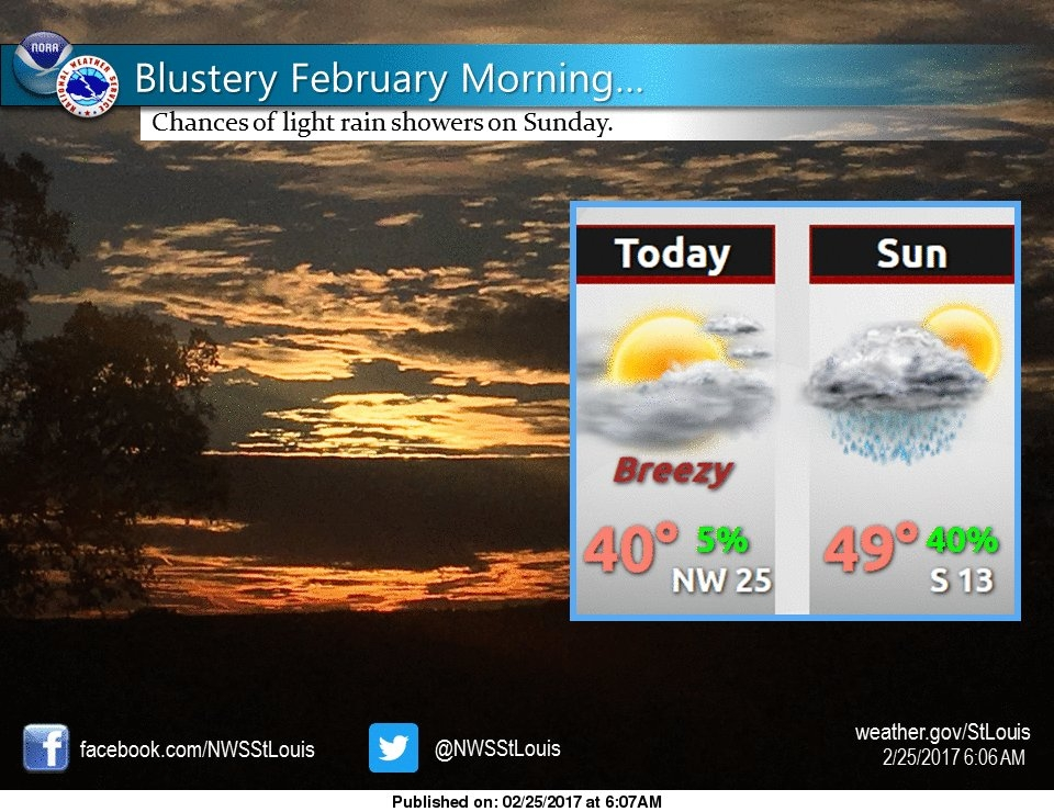 More seasonal temperatures set in for the weekend