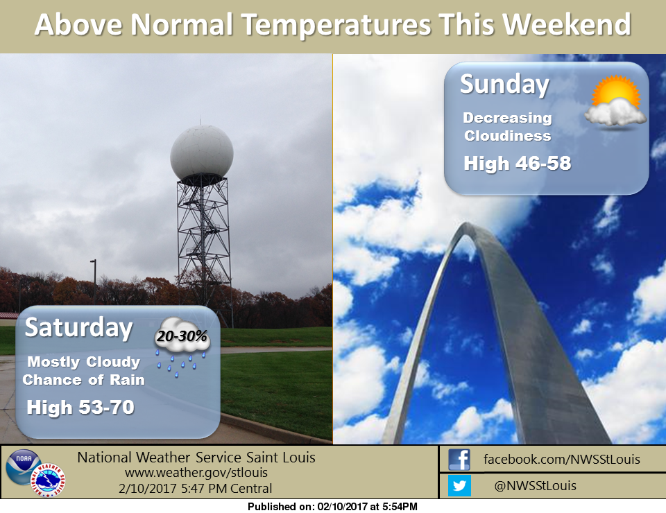 Warm Weekend for the area